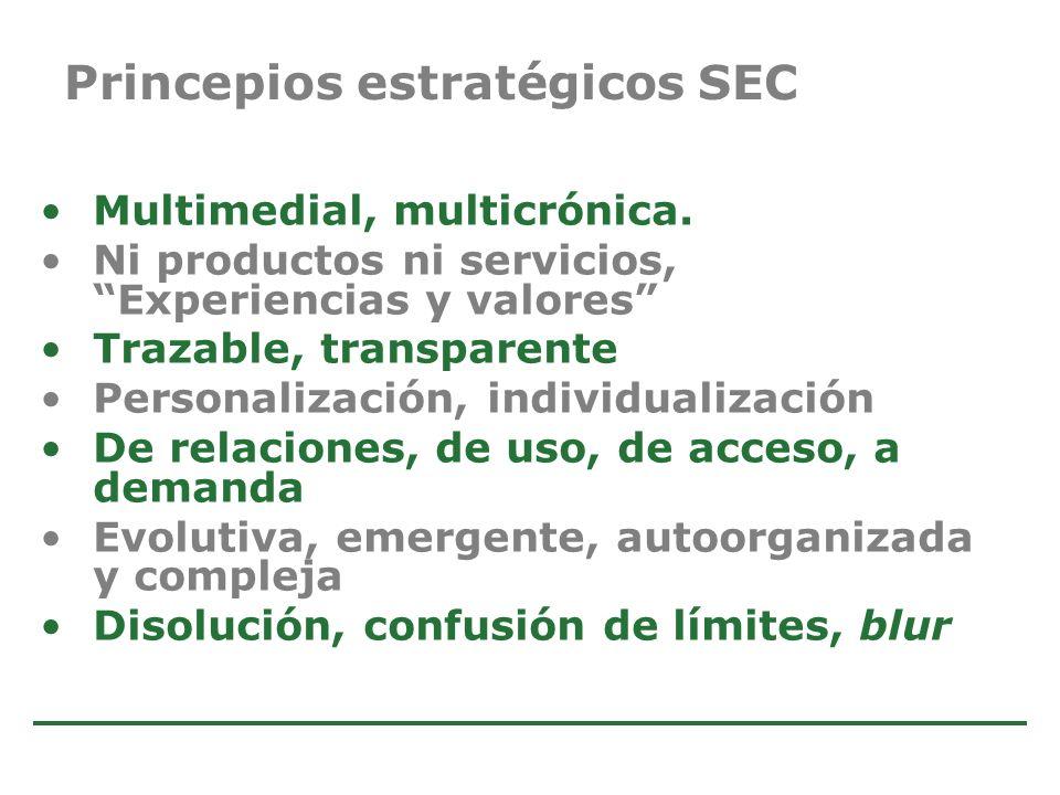 Estudio de Comercio Electrónico en la Argentina Princepios estratégicos SEC Multimedial, multicrónica. Ni productos ni servicios, Experiencias y valor