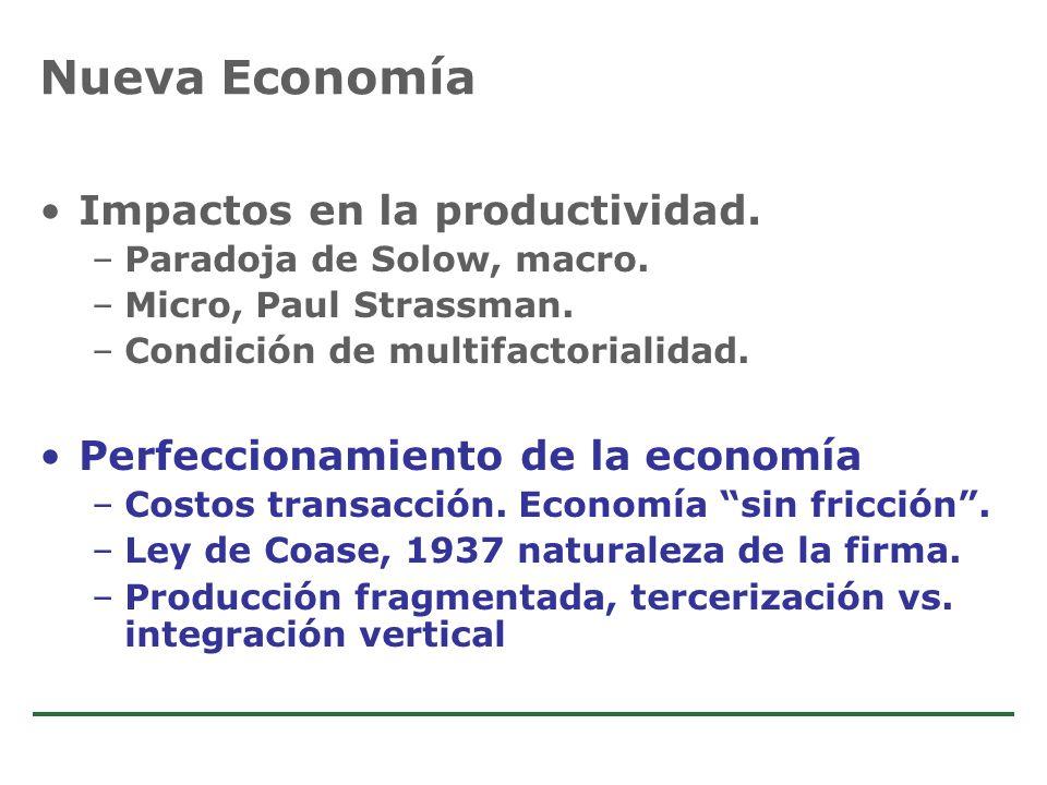 Estudio de Comercio Electrónico en la Argentina Impactos en la productividad. –Paradoja de Solow, macro. –Micro, Paul Strassman. –Condición de multifa