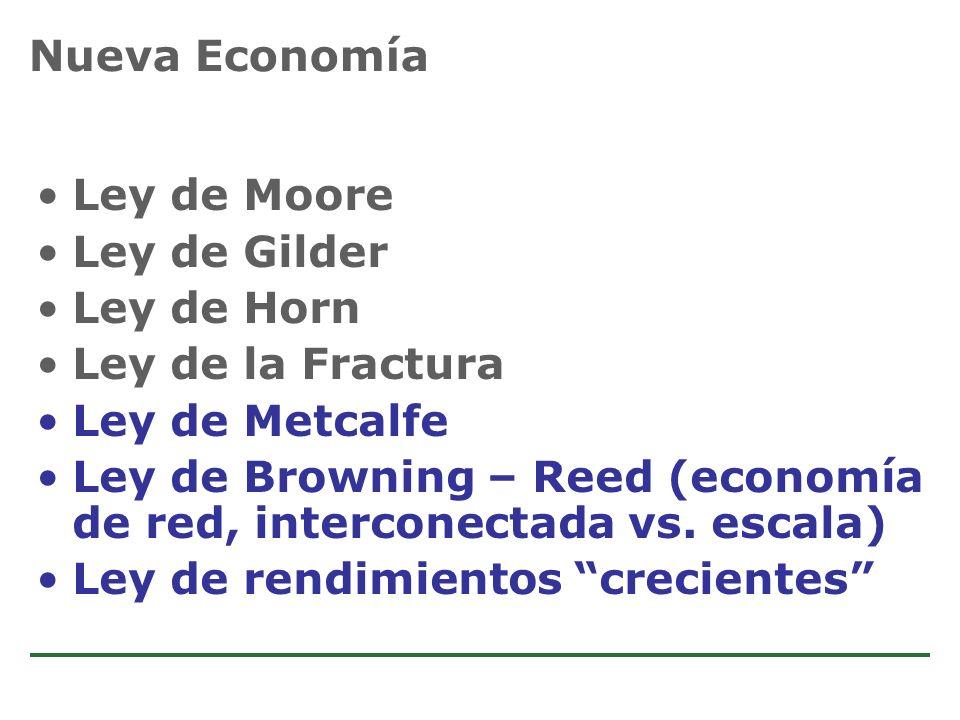 Estudio de Comercio Electrónico en la Argentina Ley de Moore Ley de Gilder Ley de Horn Ley de la Fractura Ley de Metcalfe Ley de Browning – Reed (econ