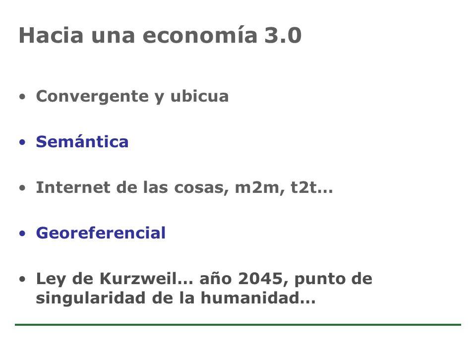 Estudio de Comercio Electrónico en la Argentina Convergente y ubicua Semántica Internet de las cosas, m2m, t2t… Georeferencial Ley de Kurzweil… año 20