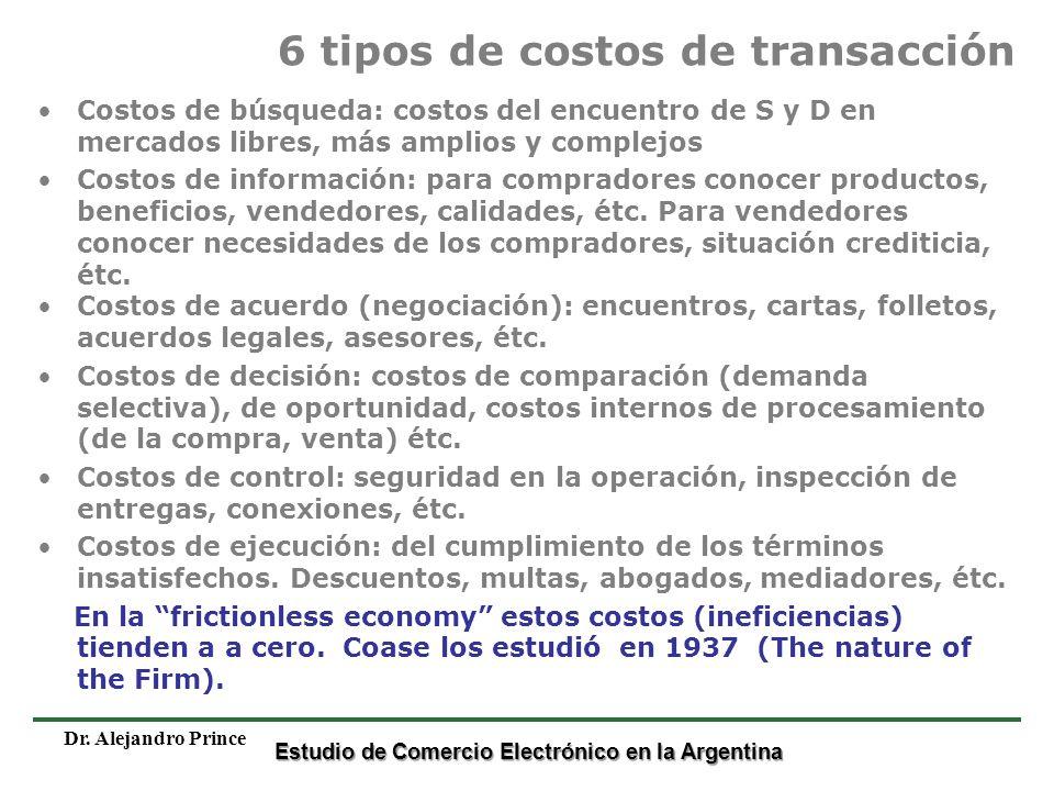 Estudio de Comercio Electrónico en la Argentina Dr. Alejandro Prince 6 tipos de costos de transacción Costos de búsqueda: costos del encuentro de S y
