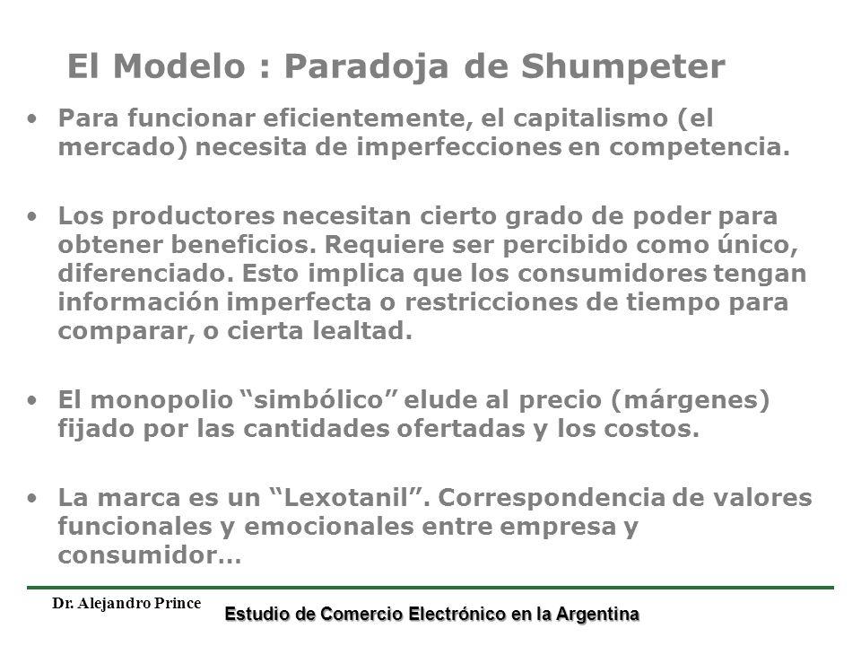 Estudio de Comercio Electrónico en la Argentina Dr. Alejandro Prince El Modelo : Paradoja de Shumpeter Para funcionar eficientemente, el capitalismo (