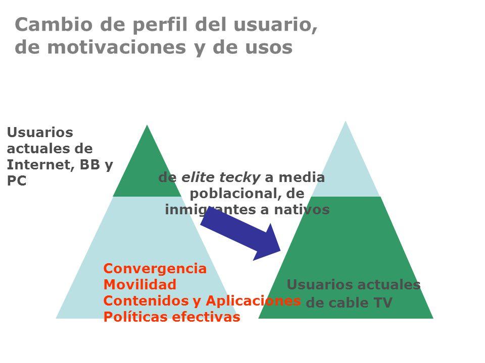 Usuarios actuales de Internet, BB y PC de elite tecky a media poblacional, de inmigrantes a nativos Usuarios actuales de cable TV Convergencia Movilid