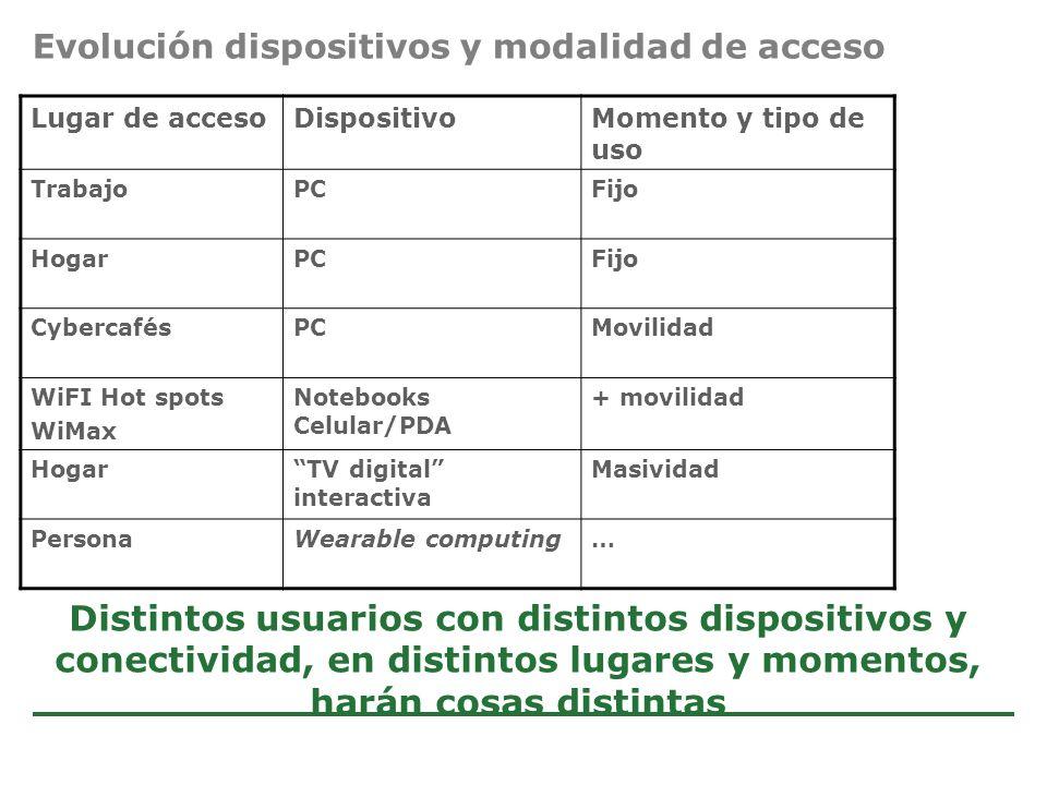 Estudio de Comercio Electrónico en la Argentina 46 Lugar de accesoDispositivoMomento y tipo de uso TrabajoPCFijo HogarPCFijo CybercafésPCMovilidad WiF