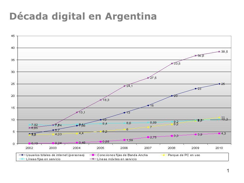 Estudio de Comercio Electrónico en la Argentina Información y Conocimiento: bienes escasos.
