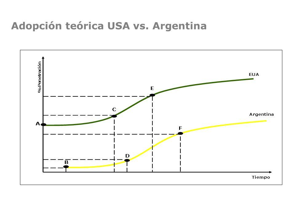 Estudio de Comercio Electrónico en la Argentina Movilidad (celulares y portátiles).