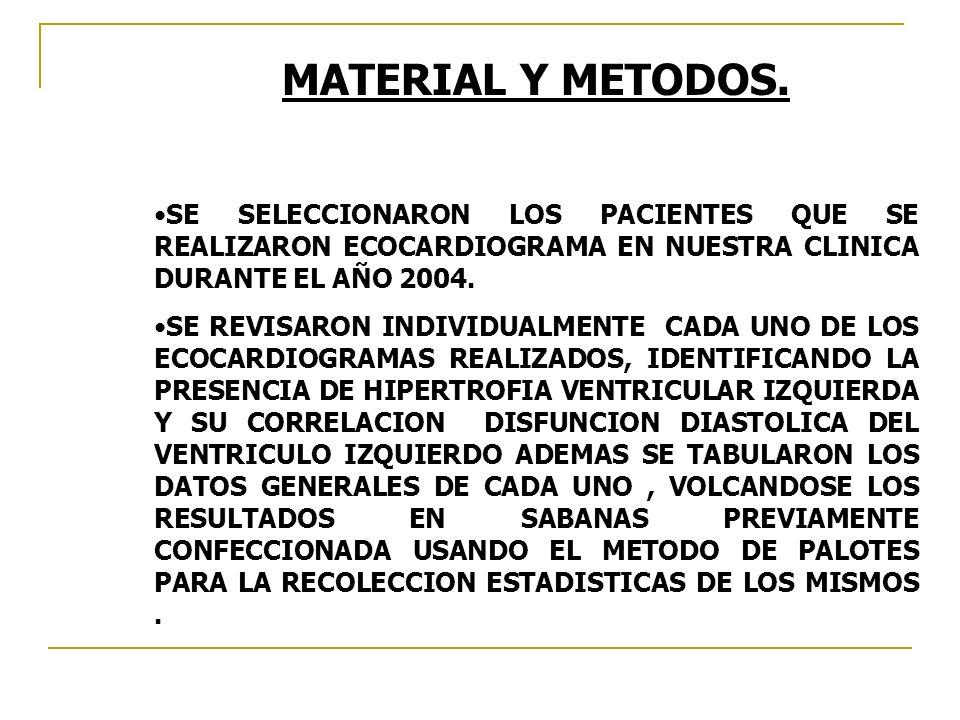 MATERIAL Y METODOS. SE SELECCIONARON LOS PACIENTES QUE SE REALIZARON ECOCARDIOGRAMA EN NUESTRA CLINICA DURANTE EL AÑO 2004. SE REVISARON INDIVIDUALMEN