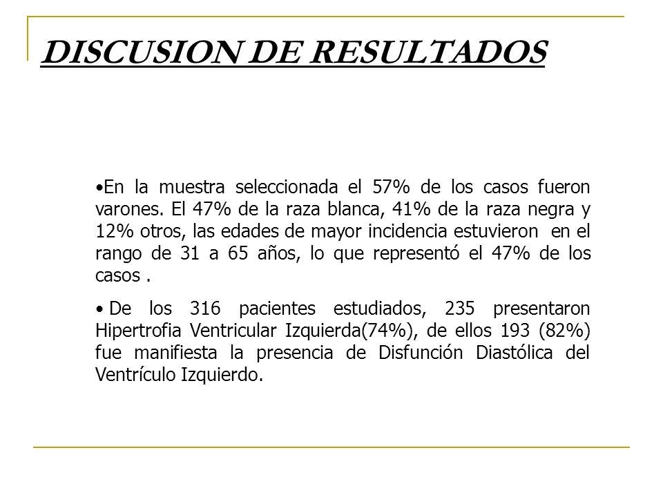 DISCUSION DE RESULTADOS En la muestra seleccionada el 57% de los casos fueron varones. El 47% de la raza blanca, 41% de la raza negra y 12% otros, las
