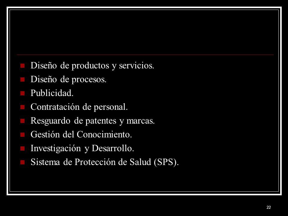 22 Diseño de productos y servicios. Diseño de procesos. Publicidad. Contratación de personal. Resguardo de patentes y marcas. Gestión del Conocimiento