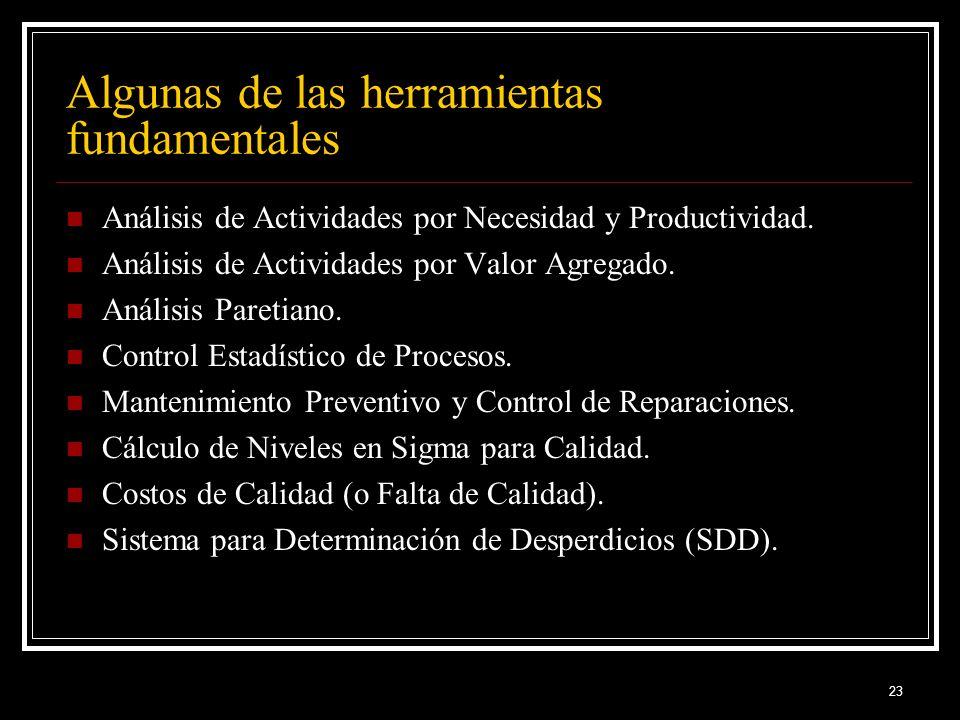 23 Algunas de las herramientas fundamentales Análisis de Actividades por Necesidad y Productividad. Análisis de Actividades por Valor Agregado. Anális