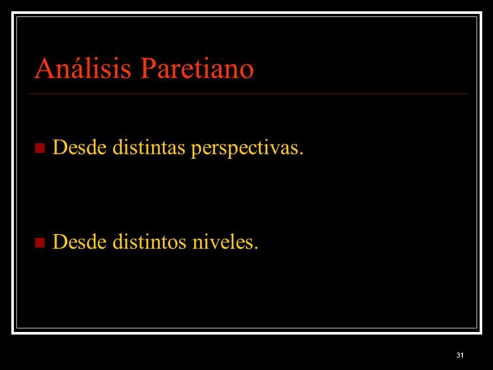 31 Análisis Paretiano Desde distintas perspectivas. Desde distintos niveles.