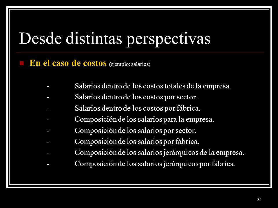 32 Desde distintas perspectivas En el caso de costos (ejemplo: salarios) -Salarios dentro de los costos totales de la empresa. -Salarios dentro de los