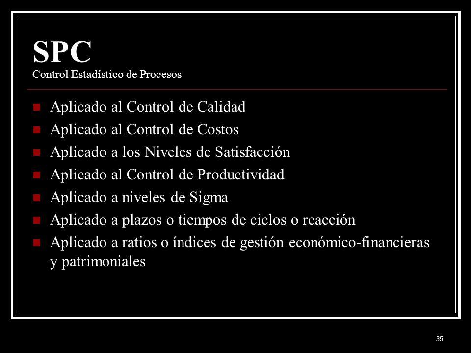 35 SPC Control Estadístico de Procesos Aplicado al Control de Calidad Aplicado al Control de Costos Aplicado a los Niveles de Satisfacción Aplicado al