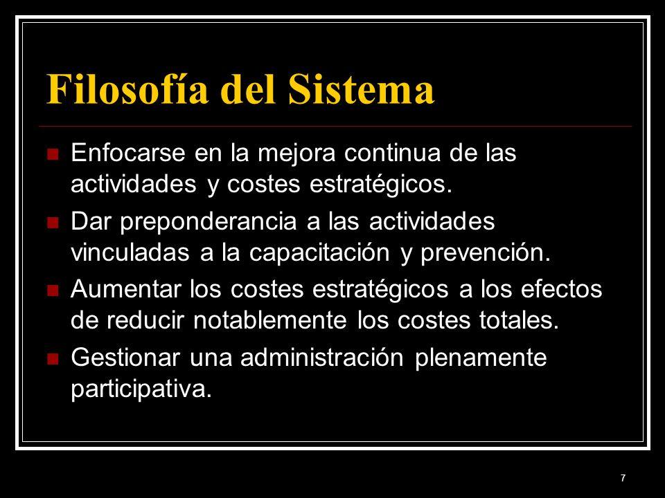18 Implementación de sistema para la detección, prevención y eliminación de desperdicios.