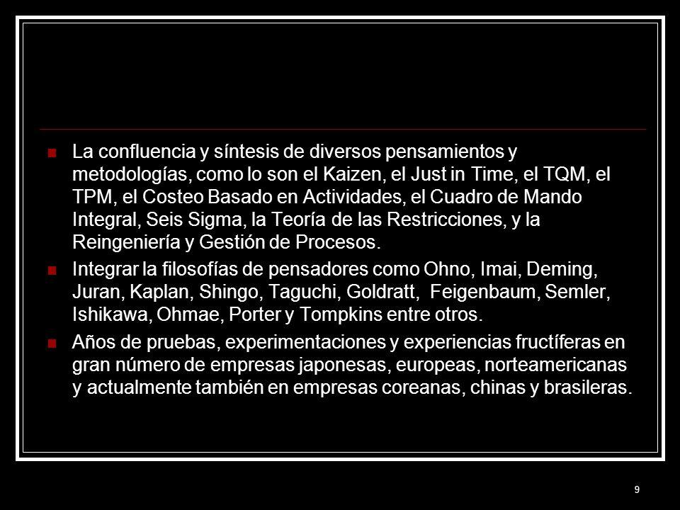 9 La confluencia y síntesis de diversos pensamientos y metodologías, como lo son el Kaizen, el Just in Time, el TQM, el TPM, el Costeo Basado en Activ