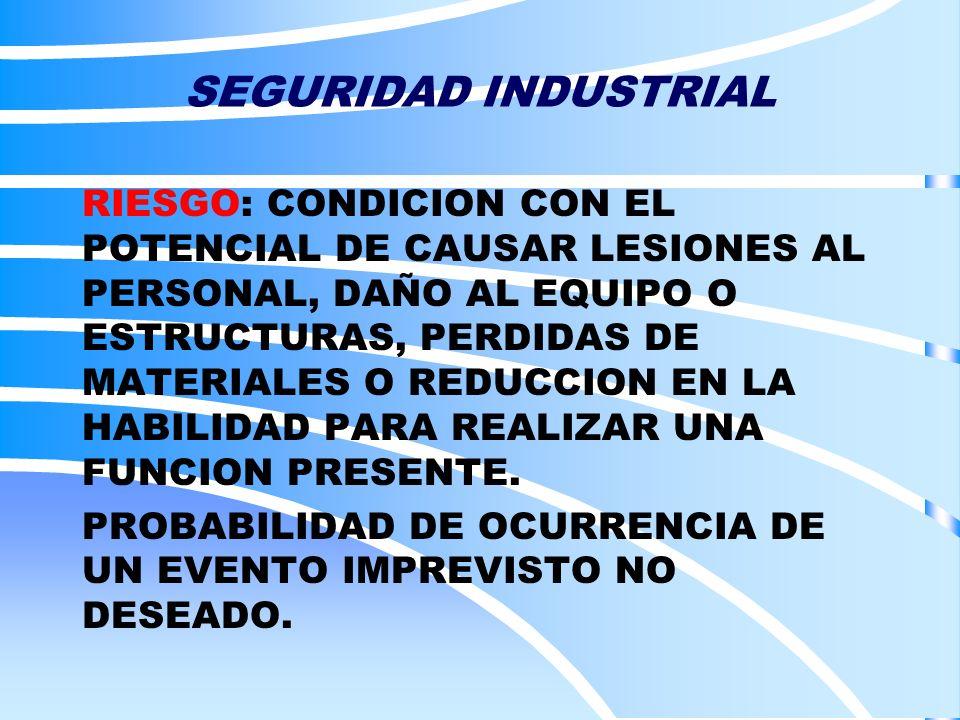 SEGURIDAD INDUSTRIAL FACTORES DE LOS ACCIDENTES AGENTE PARTE DEL AGENTE CONDICION FISICA O MECANICA INSEGURA EL TIPO DE ACCIDENTE ACTO INSEGURO FACTOR PERSONAL DE INSEGURIDAD FACTOR PERSONAL DE EXCESO DE SEGURIDAD