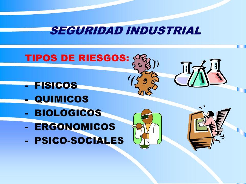 SEGURIDAD INDUSTRIAL TIPOS DE RIESGOS: - FISICOS - QUIMICOS - BIOLOGICOS - ERGONOMICOS - PSICO-SOCIALES
