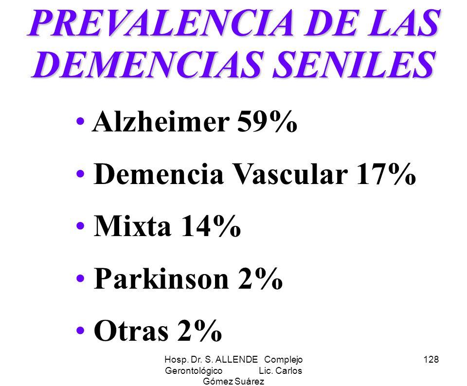 Hosp. Dr. S. ALLENDE Complejo Gerontológico Lic. Carlos Gómez Suárez 128 PREVALENCIA DE LAS DEMENCIAS SENILES Alzheimer 59% Demencia Vascular 17% Mixt