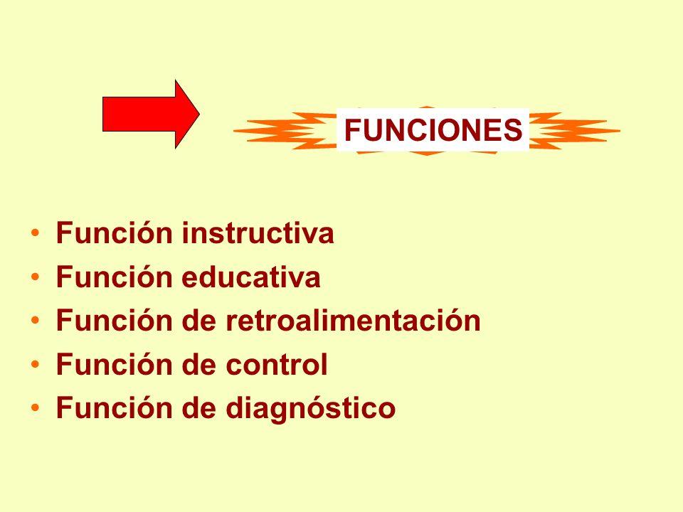Función instructiva Función educativa Función de retroalimentación Función de control Función de diagnóstico FUNCIONES