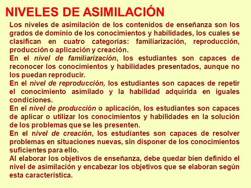NIVELES DE ASIMILACIÓN Los niveles de asimilación de los contenidos de enseñanza son los grados de dominio de los conocimientos y habilidades, los cua