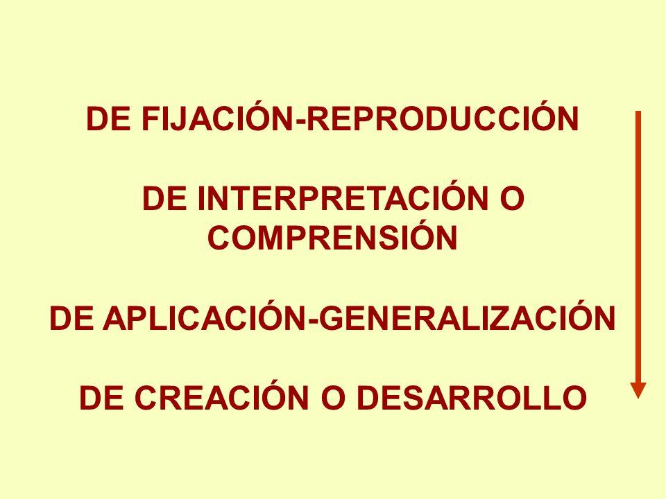DE FIJACIÓN-REPRODUCCIÓN DE INTERPRETACIÓN O COMPRENSIÓN DE APLICACIÓN-GENERALIZACIÓN DE CREACIÓN O DESARROLLO