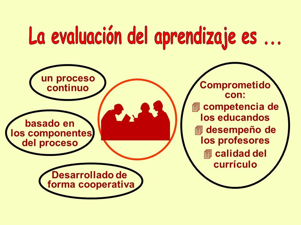 un proceso continuo basado en los componentes del proceso Desarrollado de forma cooperativa Comprometido con: competencia de los educandos desempeño d