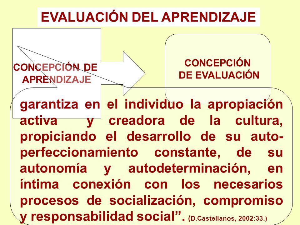 CONCEPCIÓN DE APRENDIZAJE CONCEPCIÓN DE EVALUACIÓN EVALUACIÓN DEL APRENDIZAJE garantiza en el individuo la apropiación activa y creadora de la cultura