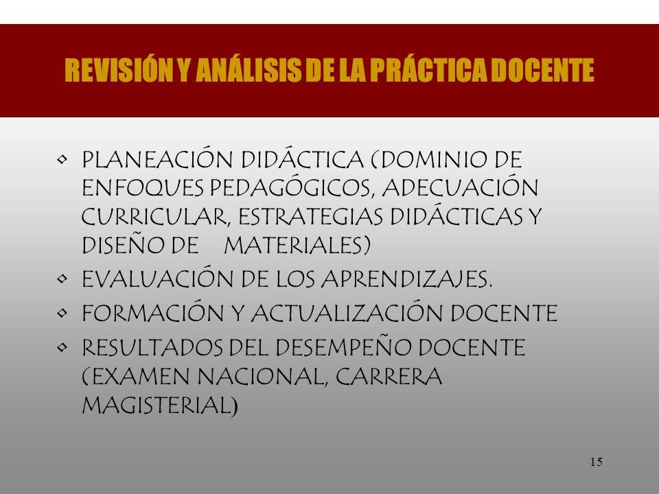 15 REVISIÓN Y ANÁLISIS DE LA PRÁCTICA DOCENTE PLANEACIÓN DIDÁCTICA (DOMINIO DE ENFOQUES PEDAGÓGICOS, ADECUACIÓN CURRICULAR, ESTRATEGIAS DIDÁCTICAS Y D