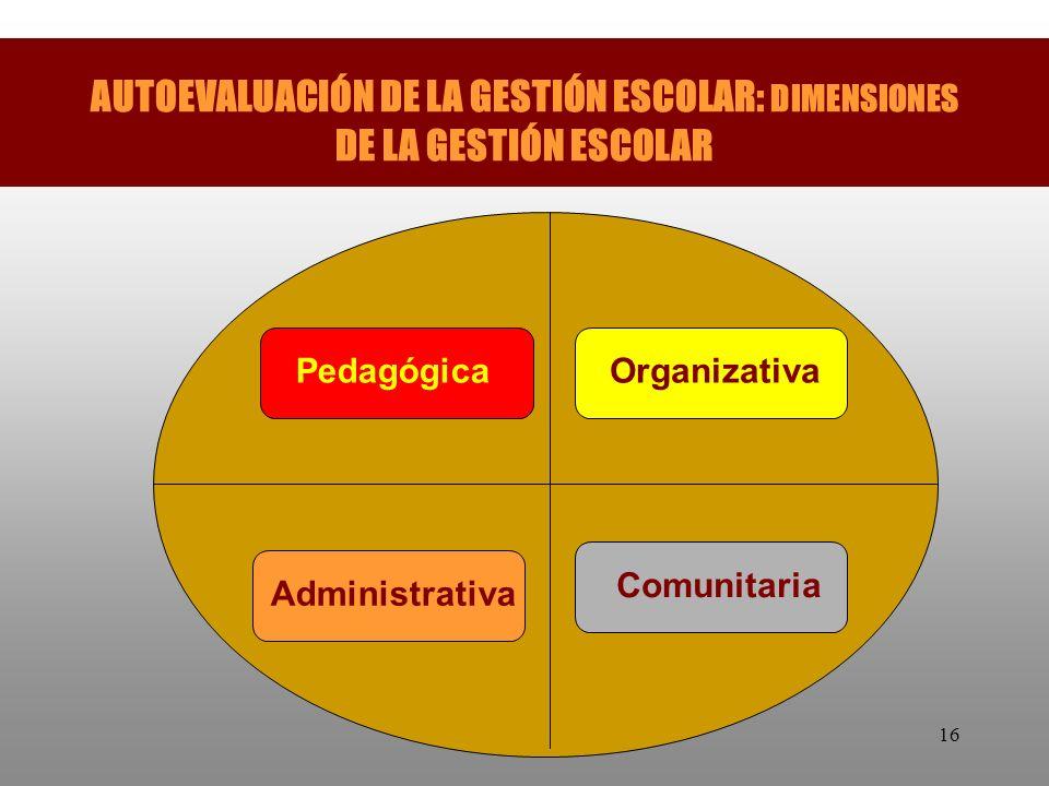 escuela gestion escolar: