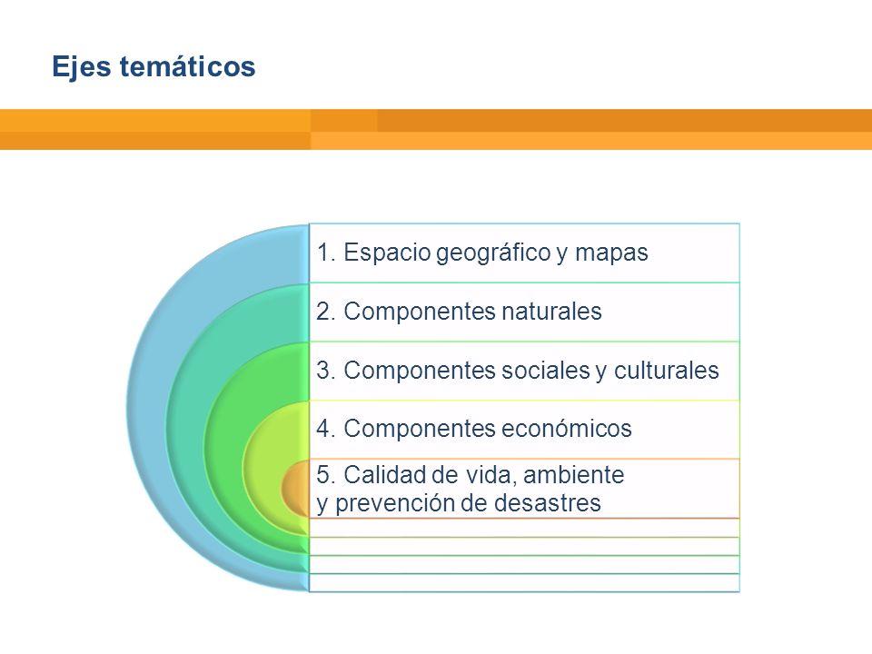 Ejes temáticos 1. Espacio geográfico y mapas 2. Componentes naturales 3. Componentes sociales y culturales 4. Componentes económicos 5. Calidad de vid