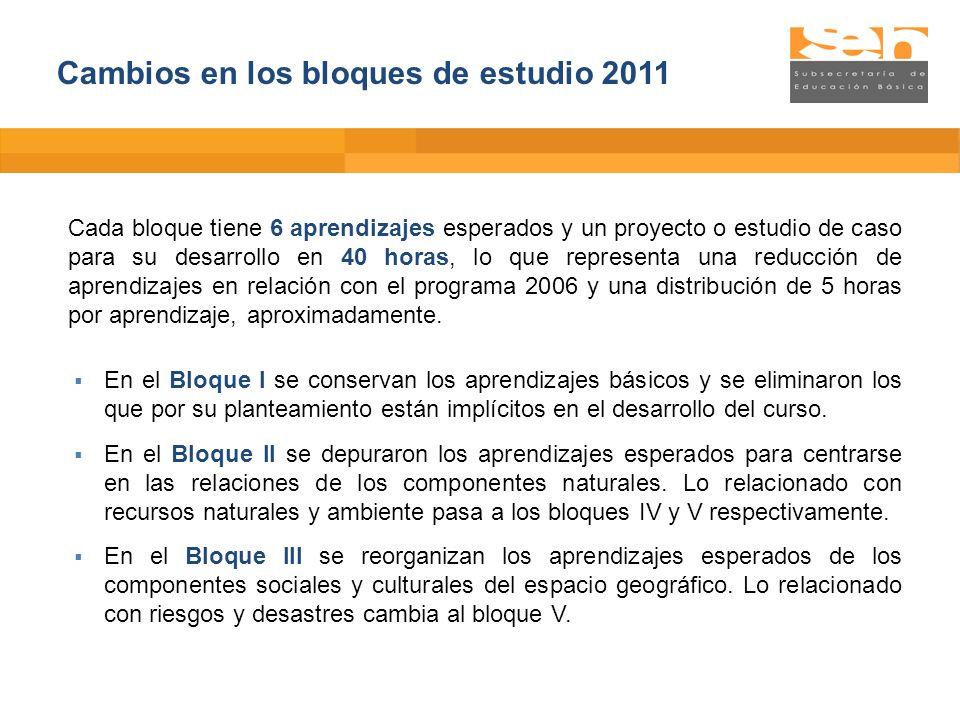 Cambios en los bloques de estudio 2011 Cada bloque tiene 6 aprendizajes esperados y un proyecto o estudio de caso para su desarrollo en 40 horas, lo q