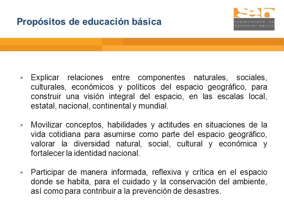 Propósitos de educación básica Explicar relaciones entre componentes naturales, sociales, culturales, económicos y políticos del espacio geográfico, p