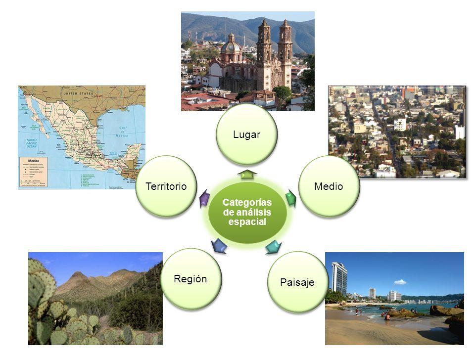 Orientaciones didácticas de los programas de Geografía 2011