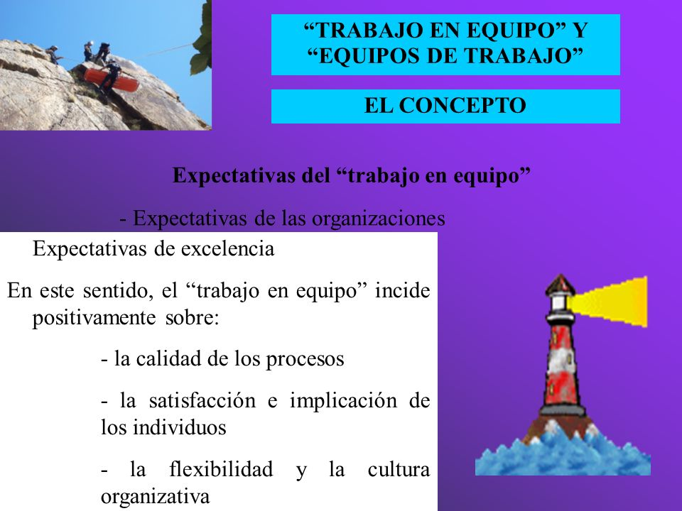 EL CONCEPTO TRABAJO EN EQUIPO Y EQUIPOS DE TRABAJO Expectativas del trabajo en equipo - Expectativas de las organizaciones a)Expectativas estratégicas