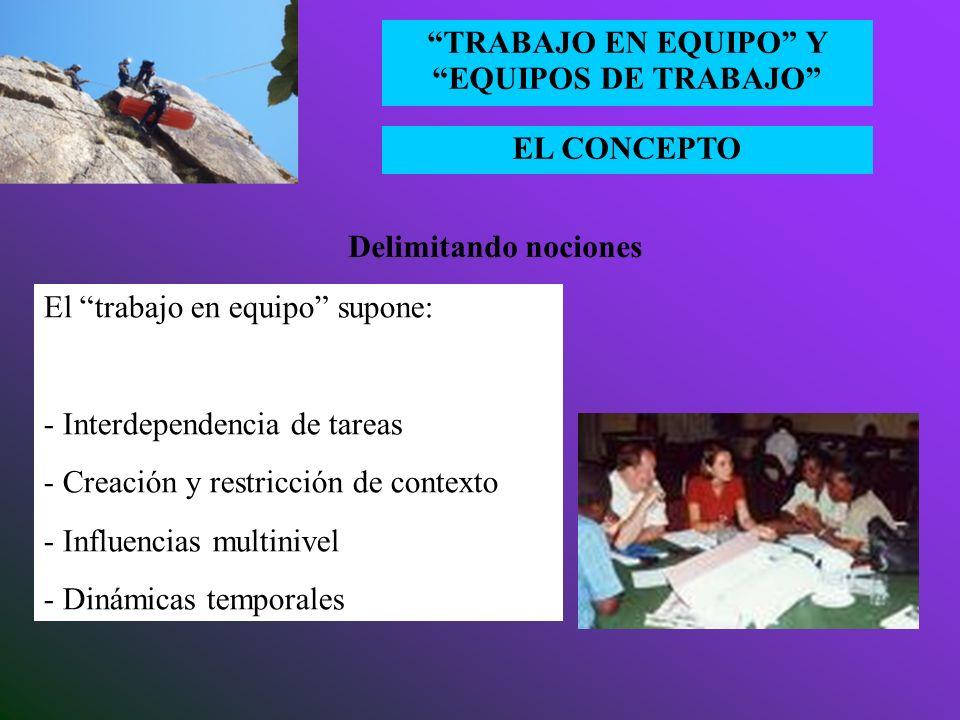 EL CONCEPTO TRABAJO EN EQUIPO Y EQUIPOS DE TRABAJO Aspectos centrales del trabajo en equipo Personas ResultadosTarea
