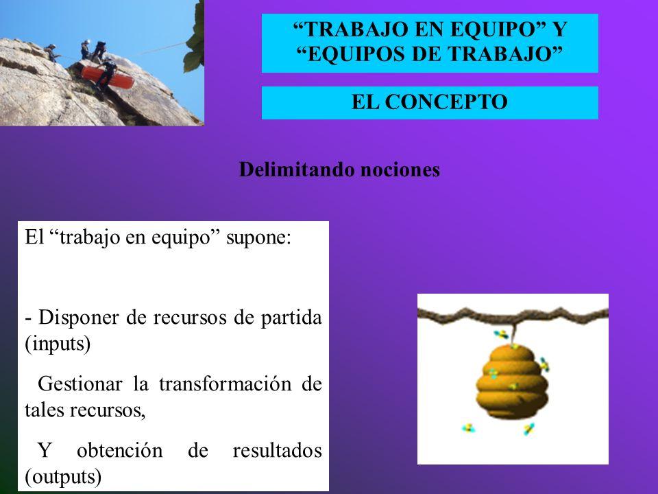 EL CONCEPTO TRABAJO EN EQUIPO Y EQUIPOS DE TRABAJO El trabajo en equipo supone: - Interdependencia de tareas - Creación y restricción de contexto - In