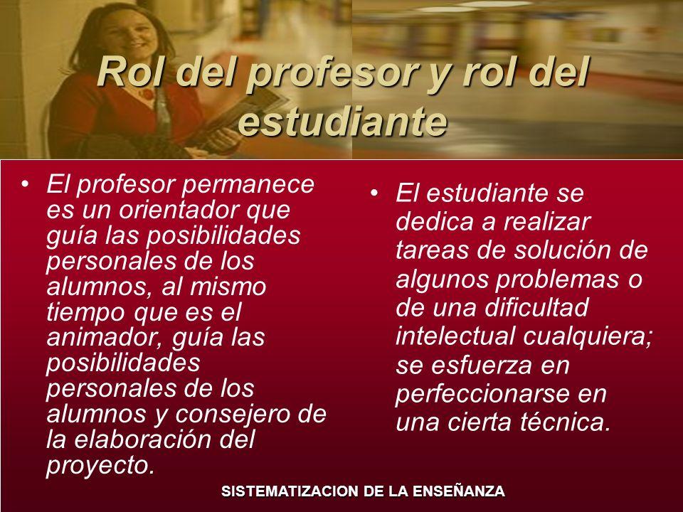 SISTEMATIZACION DE LA ENSEÑANZA Rol del profesor y rol del estudiante El estudiante se dedica a realizar tareas de solución de algunos problemas o de