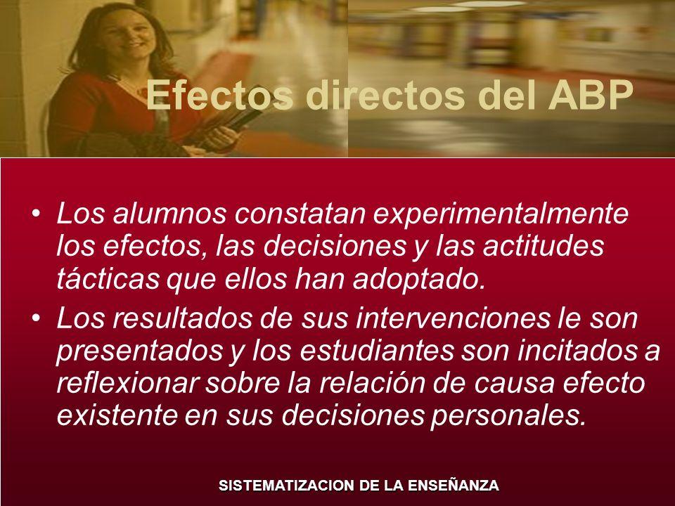 SISTEMATIZACION DE LA ENSEÑANZA Efectos directos del ABP Los alumnos constatan experimentalmente los efectos, las decisiones y las actitudes tácticas