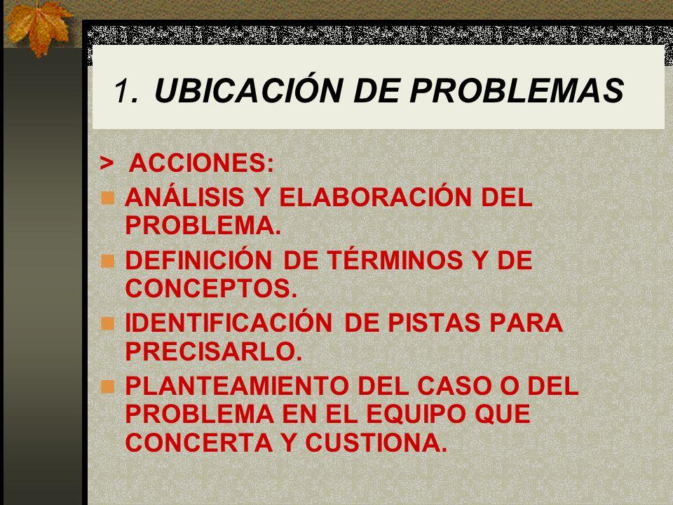 1. UBICACIÓN DE PROBLEMAS > ACCIONES: ANÁLISIS Y ELABORACIÓN DEL PROBLEMA. DEFINICIÓN DE TÉRMINOS Y DE CONCEPTOS. IDENTIFICACIÓN DE PISTAS PARA PRECIS