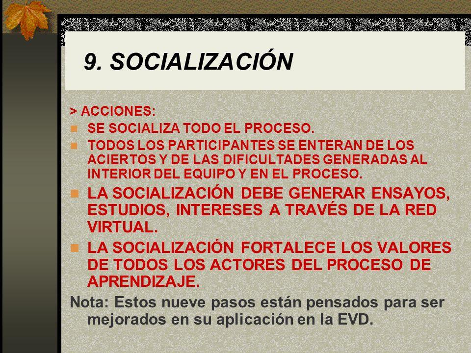 9. SOCIALIZACIÓN > ACCIONES: SE SOCIALIZA TODO EL PROCESO. TODOS LOS PARTICIPANTES SE ENTERAN DE LOS ACIERTOS Y DE LAS DIFICULTADES GENERADAS AL INTER