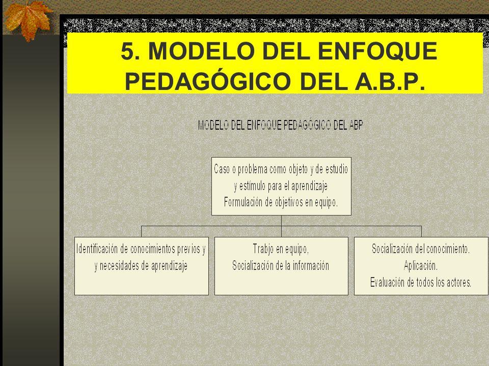 5. MODELO DEL ENFOQUE PEDAGÓGICO DEL A.B.P.