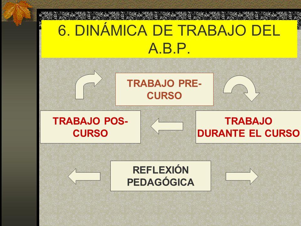 6.1 TRABAJO PRE-CURSO Son todas las actividades que los TUTORES hacen en la etapa del diseño del curso: 1.