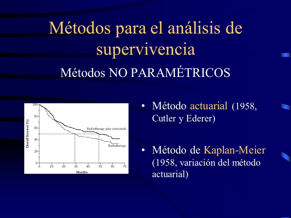 Métodos para el análisis de supervivencia Método actuarial (1958, Cutler y Ederer) Método de Kaplan-Meier (1958, variación del método actuarial) Métod