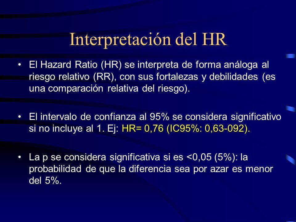 Interpretación del HR El Hazard Ratio (HR) se interpreta de forma análoga al riesgo relativo (RR), con sus fortalezas y debilidades (es una comparació