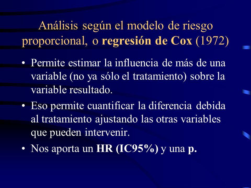 Análisis según el modelo de riesgo proporcional, o regresión de Cox (1972) Permite estimar la influencia de más de una variable (no ya sólo el tratami