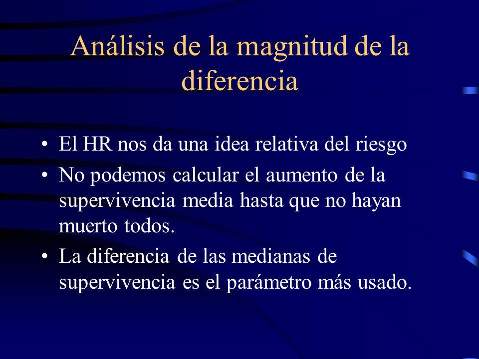 Análisis de la magnitud de la diferencia El HR nos da una idea relativa del riesgo No podemos calcular el aumento de la supervivencia media hasta que