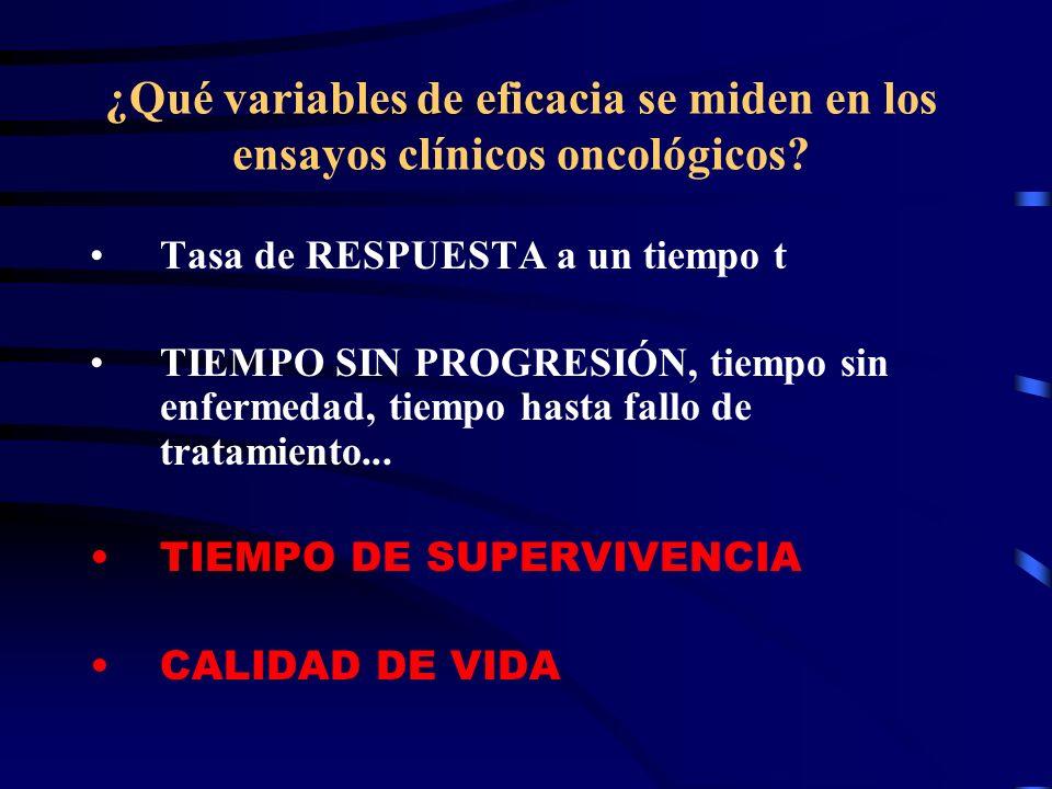 Cálculo de la curva de supervivencia (Kaplan-Meier) x Pita Fernández S, en Tratado de Epidemiología Clínica 1995