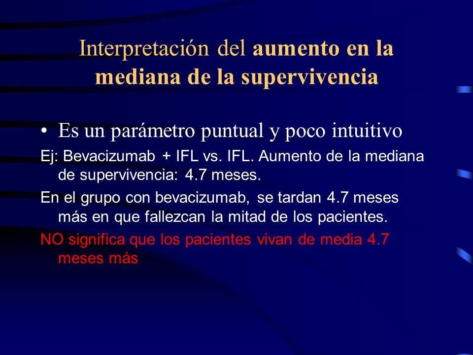 Interpretación del aumento en la mediana de la supervivencia Es un parámetro puntual y poco intuitivo Ej: Bevacizumab + IFL vs. IFL. Aumento de la med