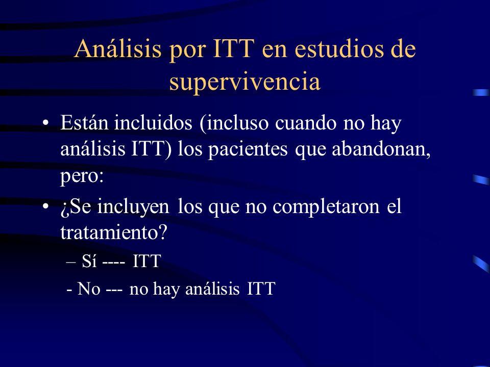 Análisis por ITT en estudios de supervivencia Están incluidos (incluso cuando no hay análisis ITT) los pacientes que abandonan, pero: ¿Se incluyen los