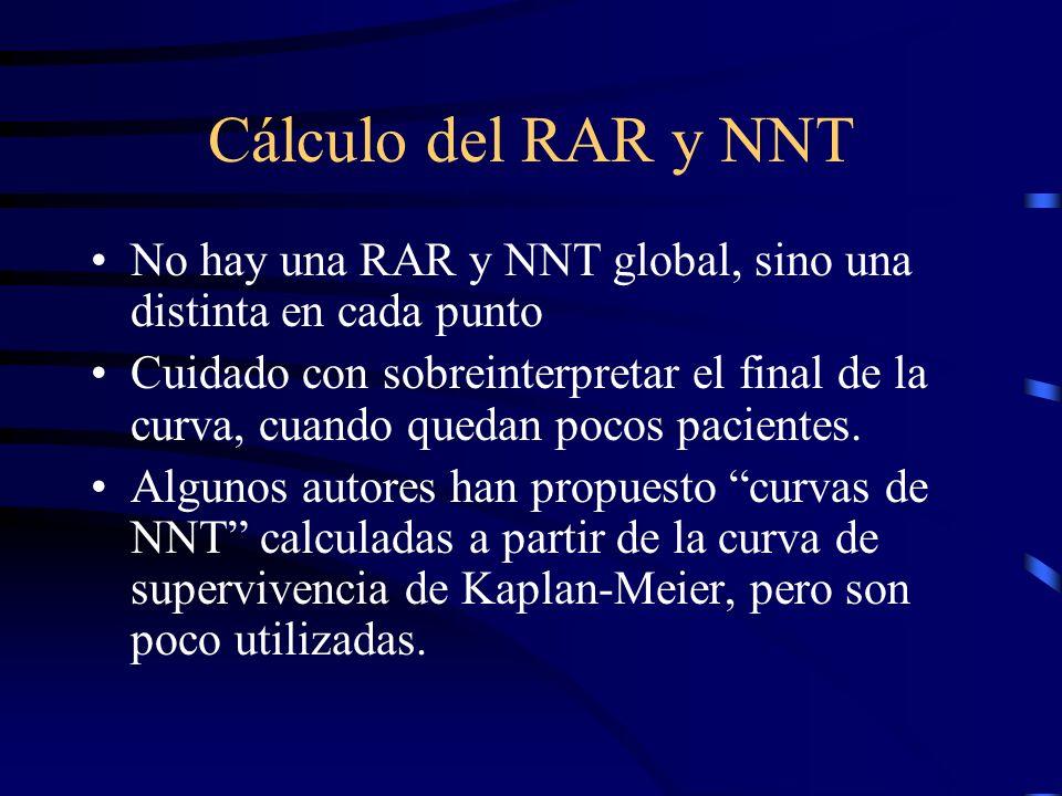 Cálculo del RAR y NNT No hay una RAR y NNT global, sino una distinta en cada punto Cuidado con sobreinterpretar el final de la curva, cuando quedan po
